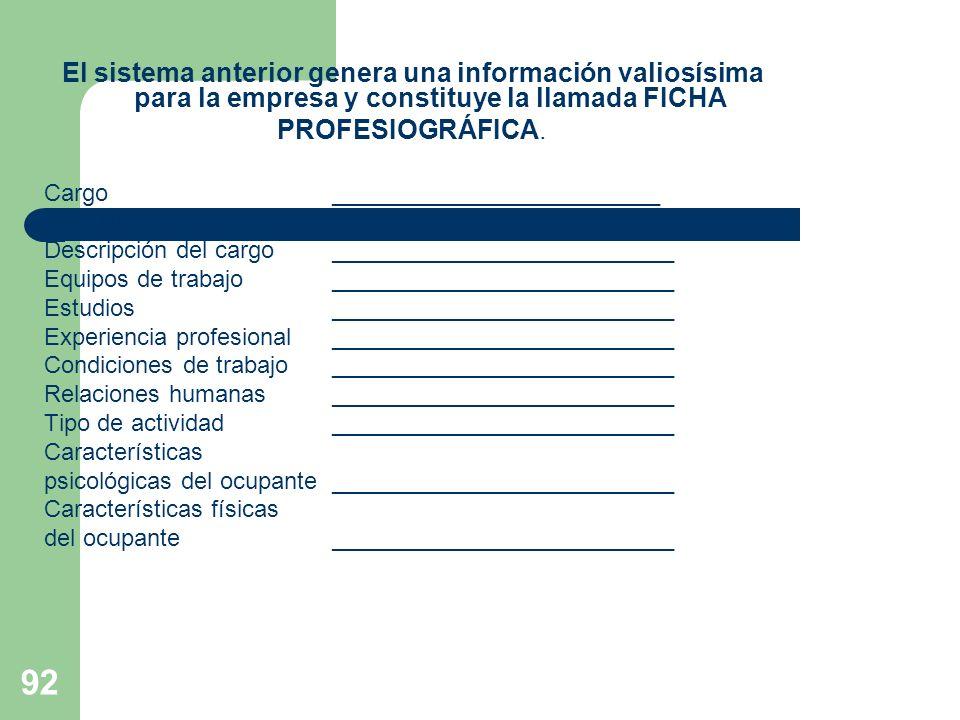 El sistema anterior genera una información valiosísima para la empresa y constituye la llamada FICHA