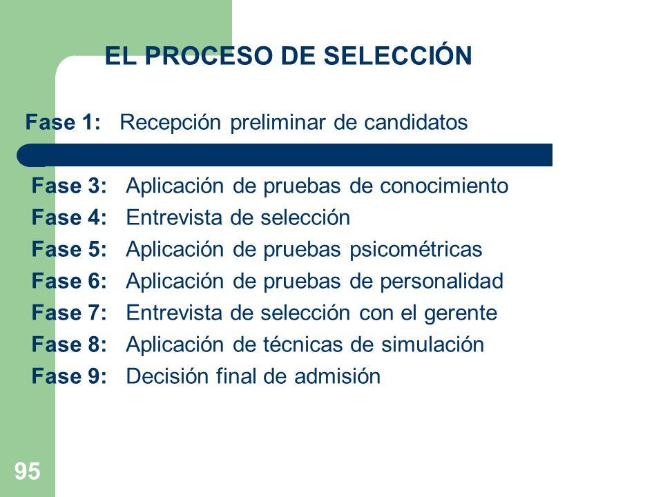 EL PROCESO DE SELECCIÓN