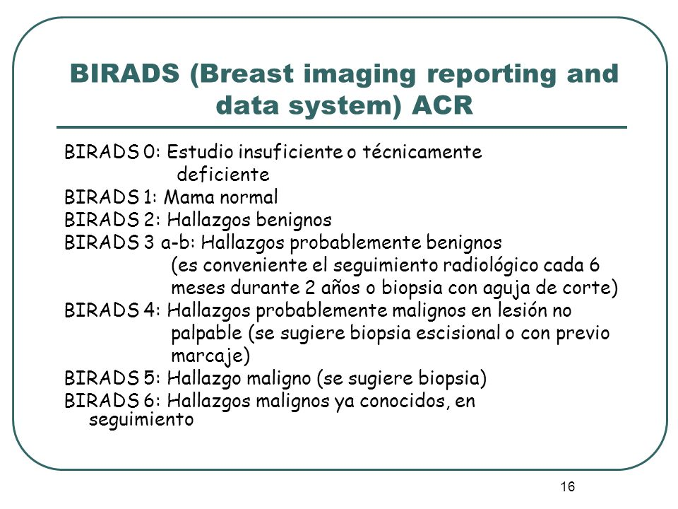 BIRADS (Breast imaging reporting and data system) ACR