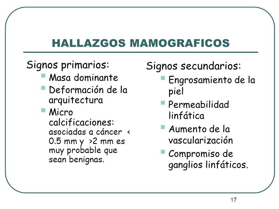 HALLAZGOS MAMOGRAFICOS