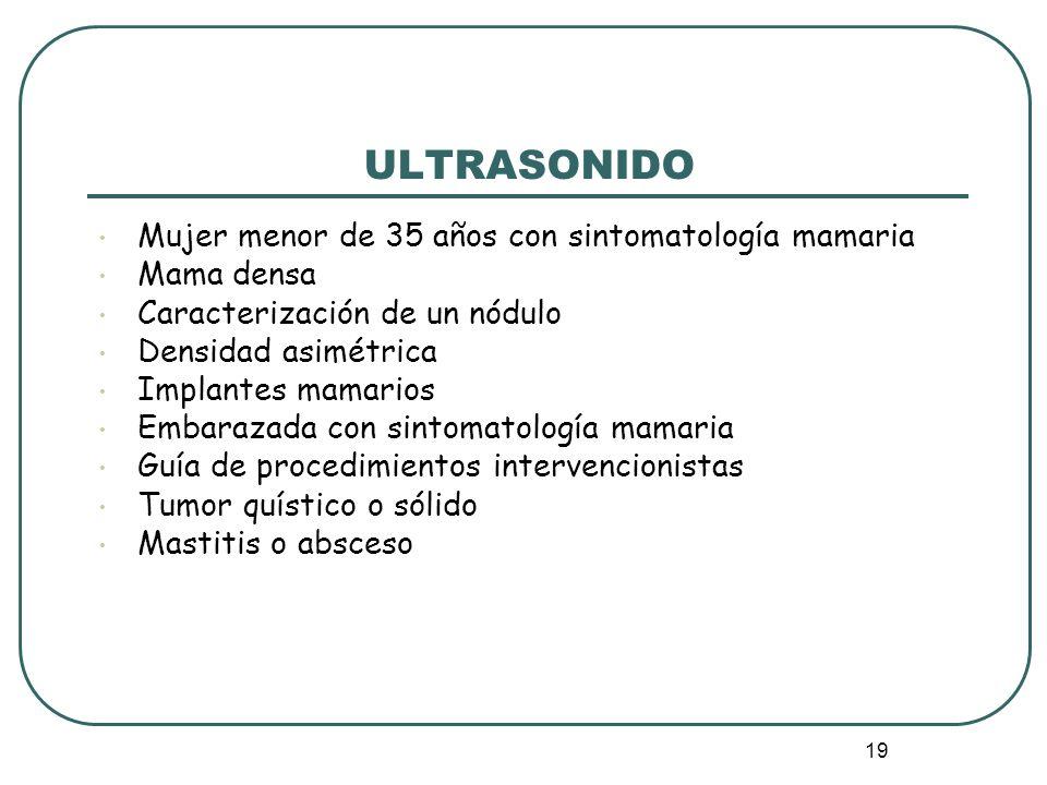 ULTRASONIDO Mujer menor de 35 años con sintomatología mamaria
