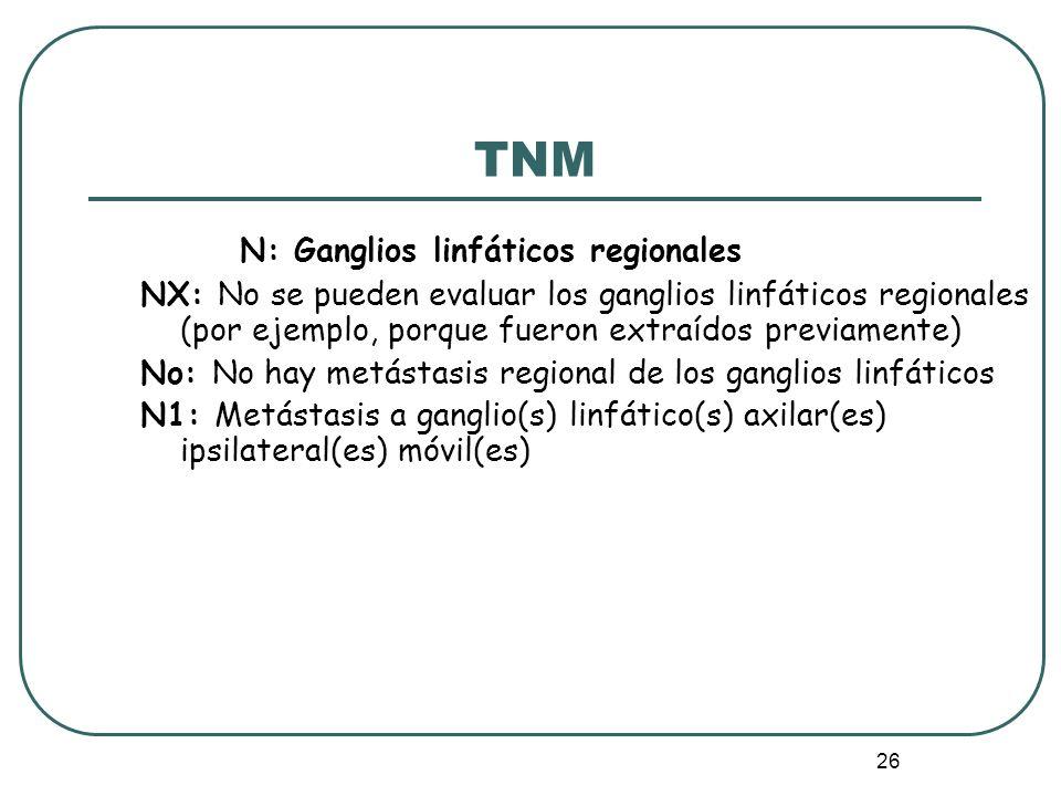 TNM N: Ganglios linfáticos regionales