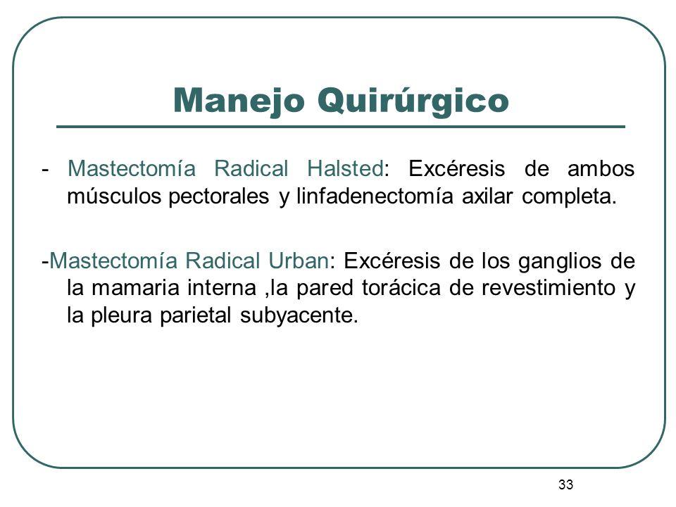 Manejo Quirúrgico - Mastectomía Radical Halsted: Excéresis de ambos músculos pectorales y linfadenectomía axilar completa.