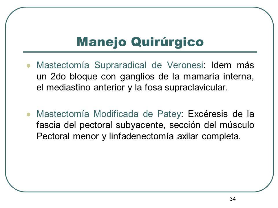 Manejo Quirúrgico