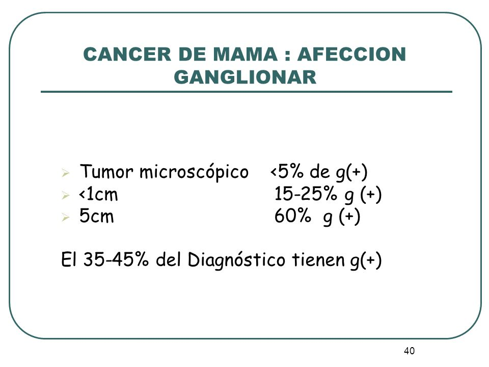 CANCER DE MAMA : AFECCION GANGLIONAR