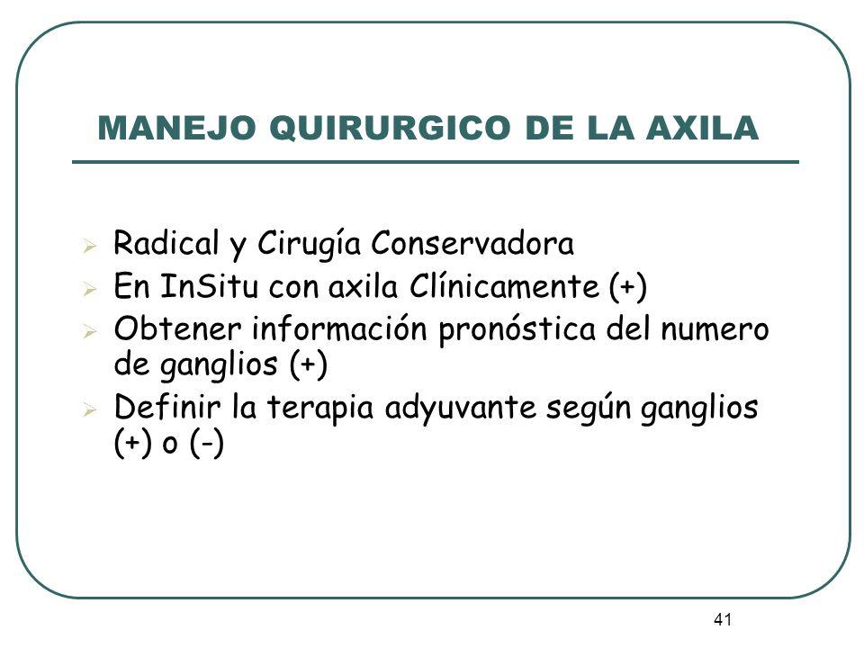MANEJO QUIRURGICO DE LA AXILA