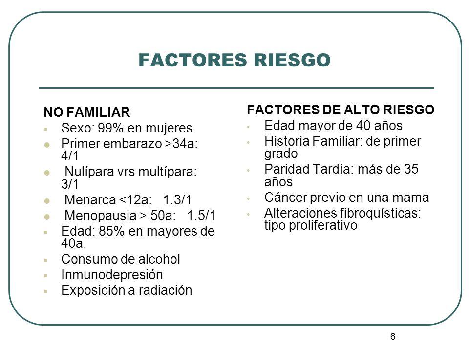 FACTORES RIESGO FACTORES DE ALTO RIESGO NO FAMILIAR