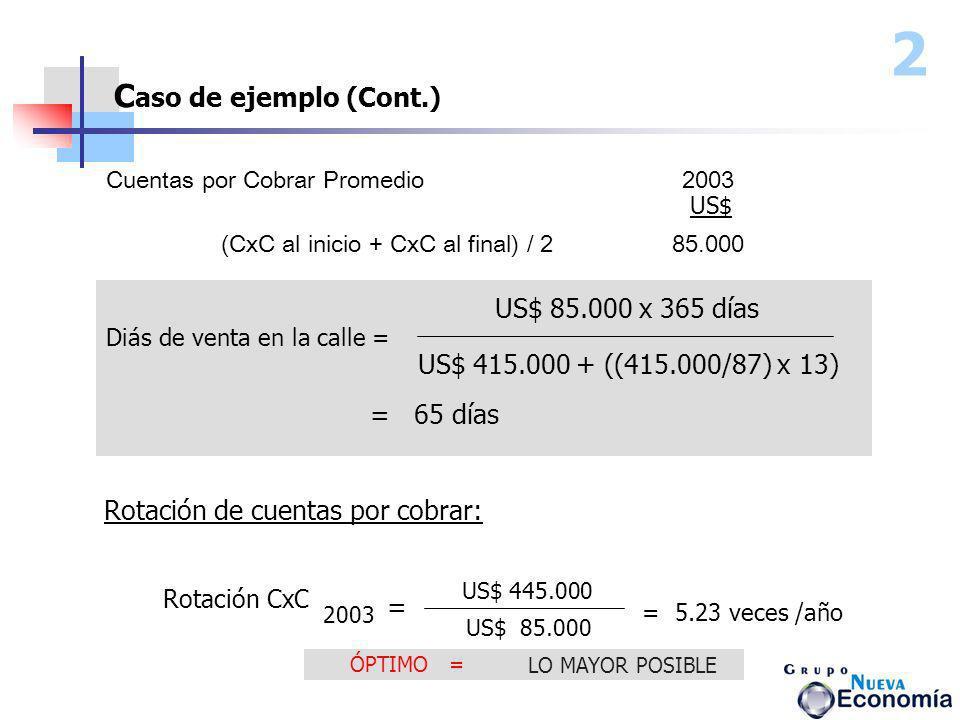 2 Caso de ejemplo (Cont.) US$ 85.000 x 365 días