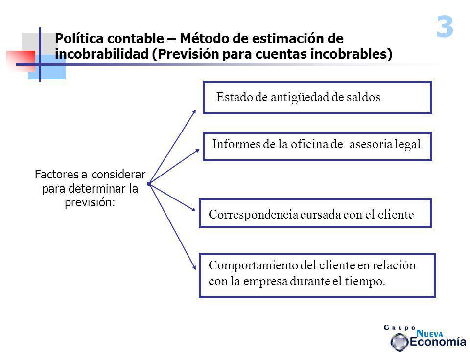 Factores a considerar para determinar la previsión: