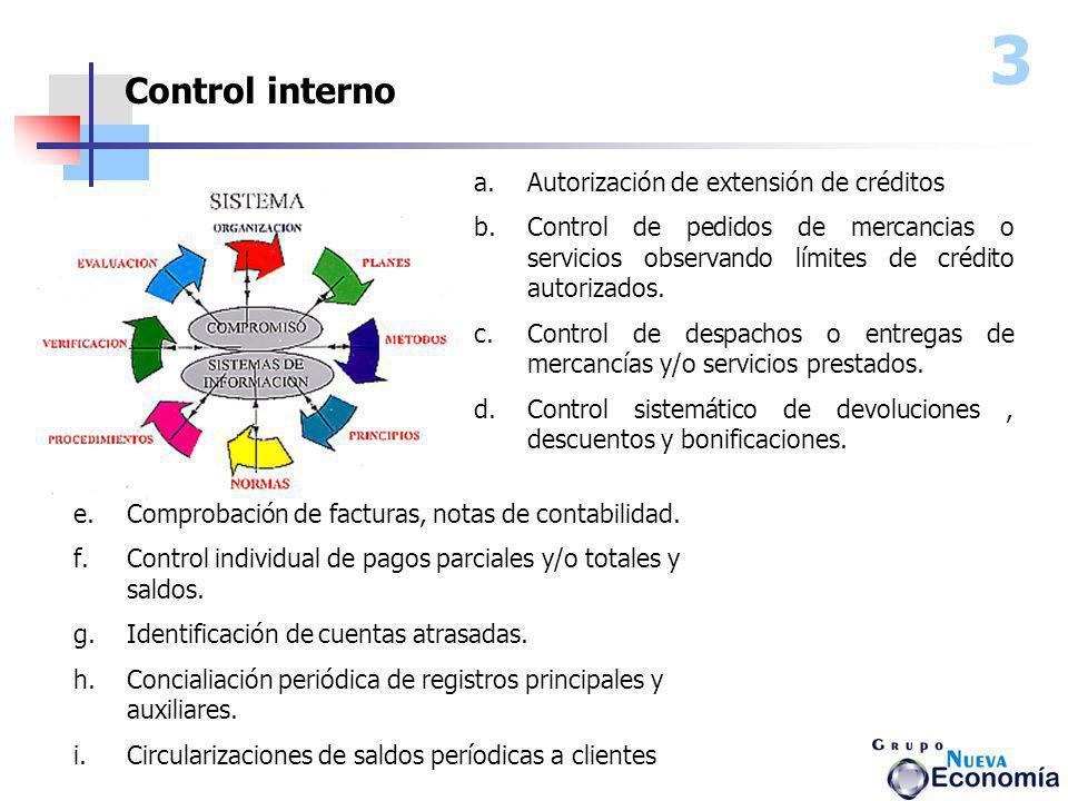 3 Control interno Autorización de extensión de créditos