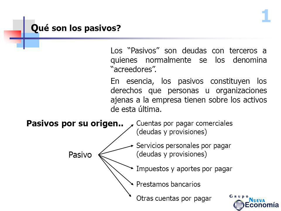1 Qué son los pasivos Pasivos por su origen.. Pasivo