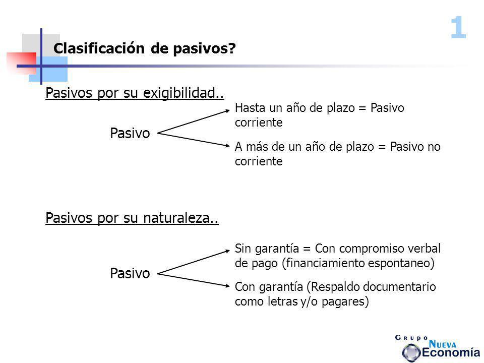 1 Clasificación de pasivos Pasivos por su exigibilidad.. Pasivo