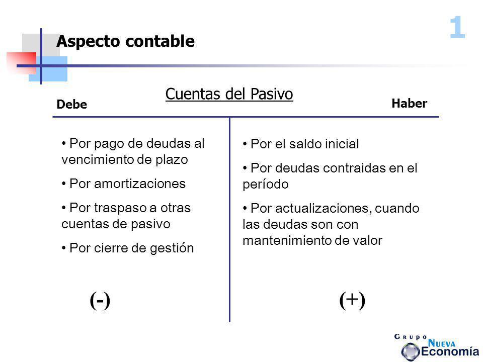 1 (-) (+) Aspecto contable Cuentas del Pasivo