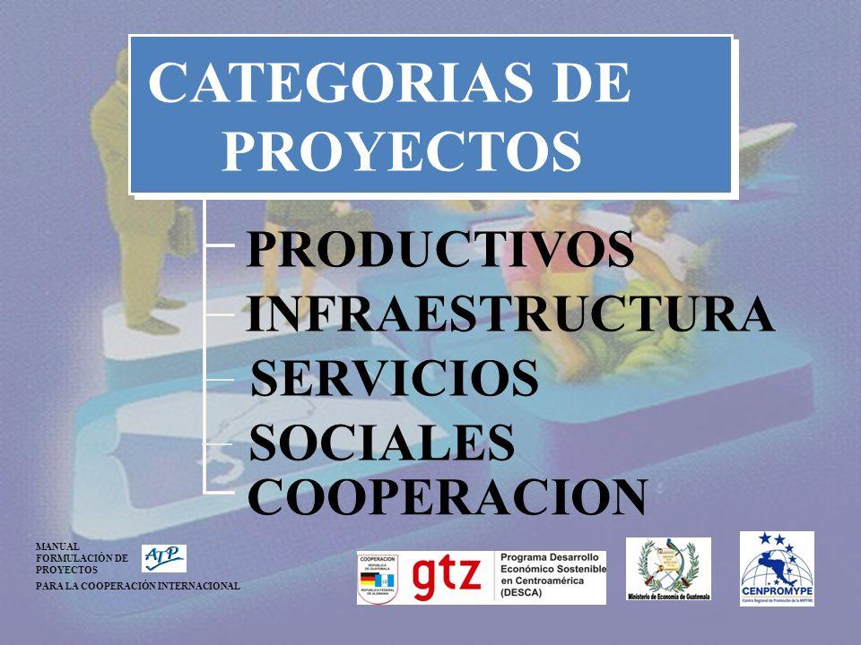CATEGORIAS DE PROYECTOS PRODUCTIVOS INFRAESTRUCTURA SERVICIOS SOCIALES