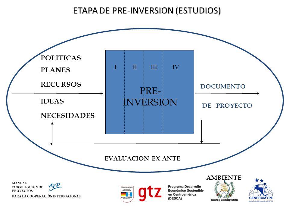 ETAPA DE PRE-INVERSION (ESTUDIOS)