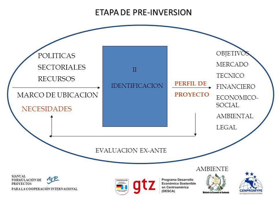 ETAPA DE PRE-INVERSION
