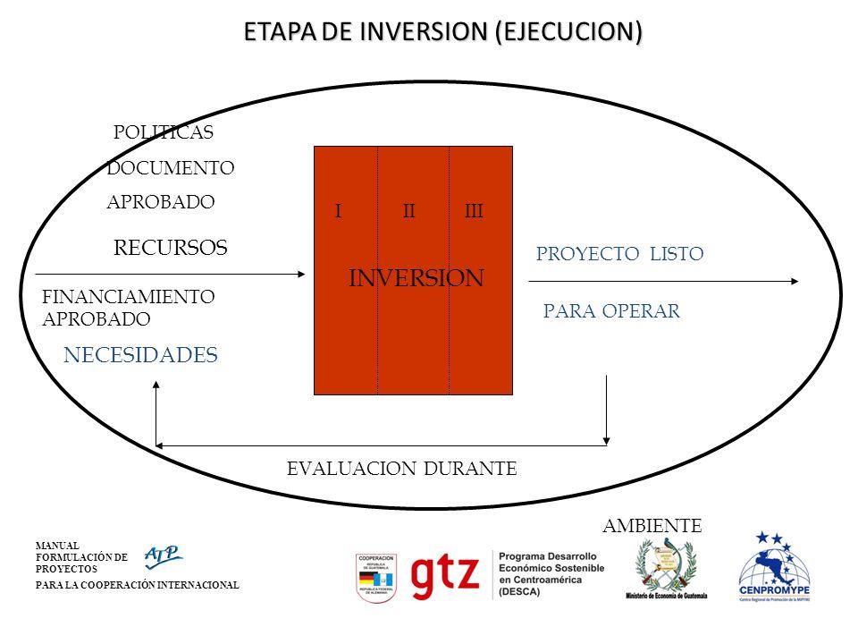 ETAPA DE INVERSION (EJECUCION)