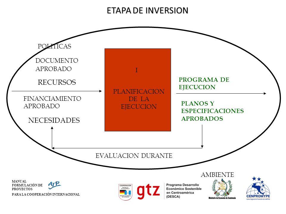 PLANIFICACION DE LA EJECUCION