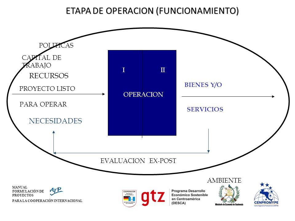 ETAPA DE OPERACION (FUNCIONAMIENTO)