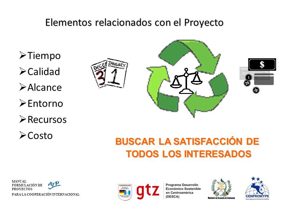 Elementos relacionados con el Proyecto