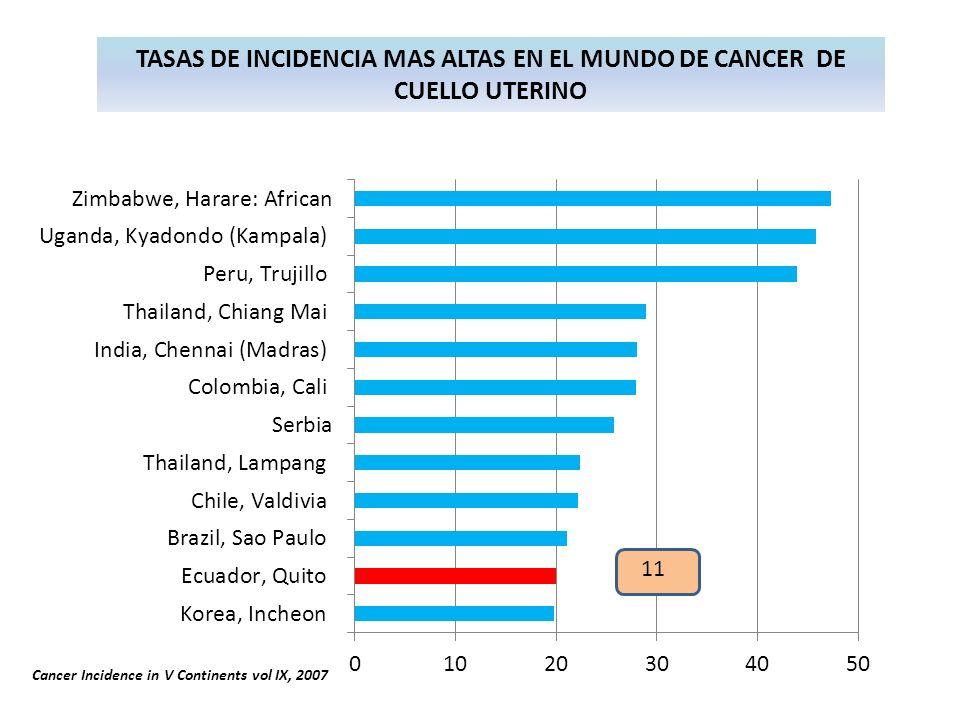 TASAS DE INCIDENCIA MAS ALTAS EN EL MUNDO DE CANCER DE CUELLO UTERINO