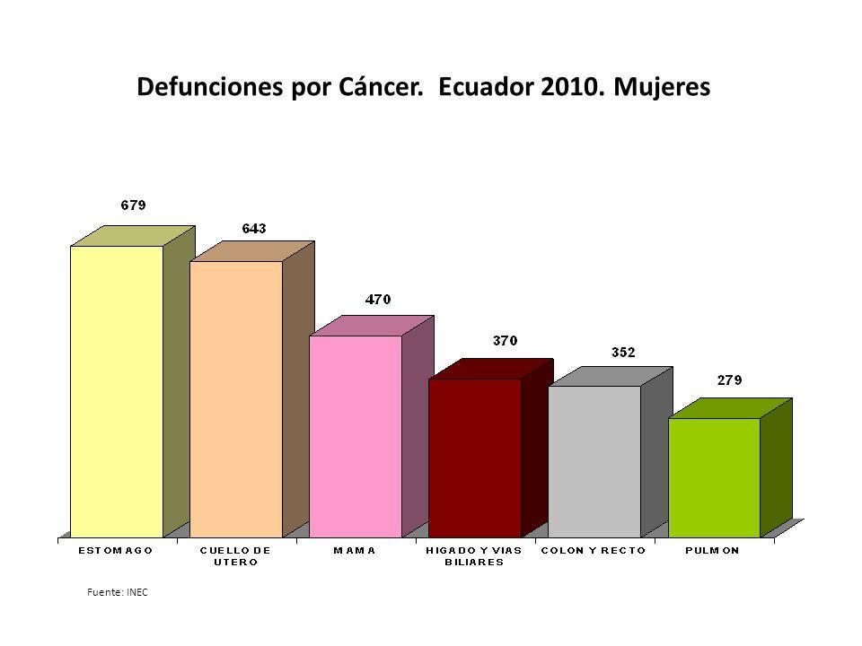 Defunciones por Cáncer. Ecuador 2010. Mujeres