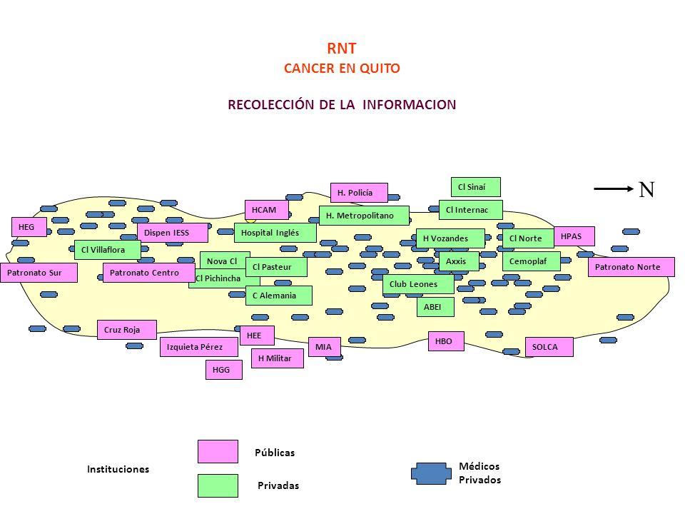 RECOLECCIÓN DE LA INFORMACION