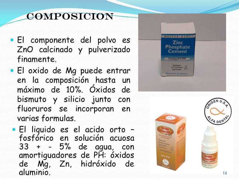 COMPOSICION El componente del polvo es ZnO calcinado y pulverizado finamente.