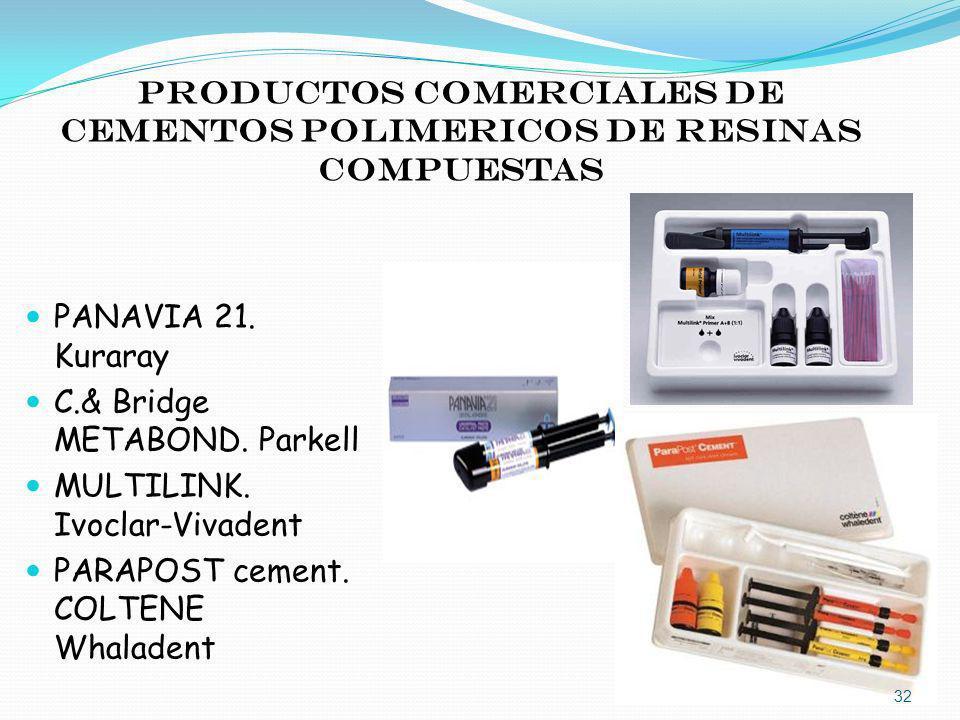 PRODUCTOS COMERCIALES DE CEMENTOS POLIMERICOS DE RESINAS COMPUESTAS