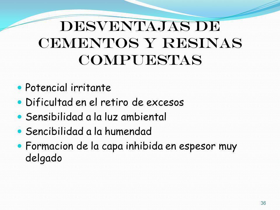 DESVENTAJAS DE CEMENTOS Y RESINAS COMPUESTAS