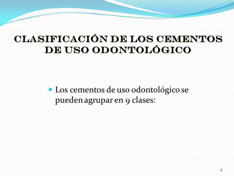 Clasificación de los cementos de uso odontológico