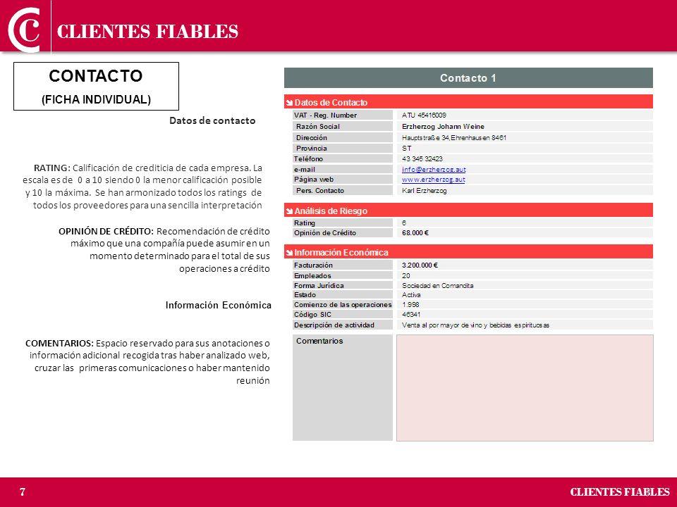 CLIENTES FIABLES CONTACTO (FICHA INDIVIDUAL) Datos de contacto