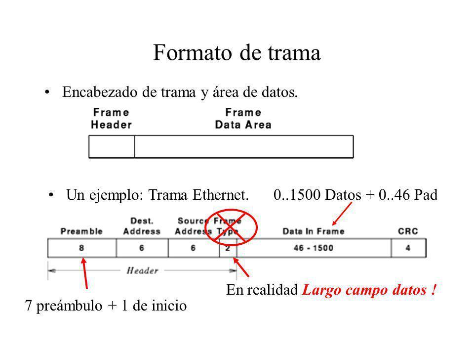 Vistoso Formato De Trama Vxlan Componente - Ideas Personalizadas de ...