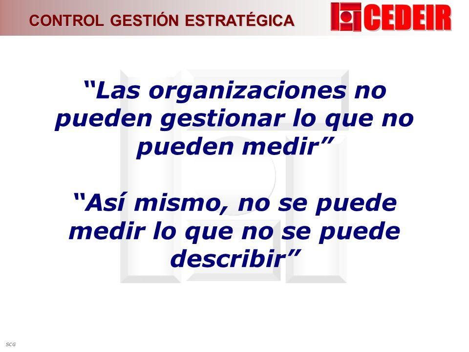 Las organizaciones no pueden gestionar lo que no pueden medir