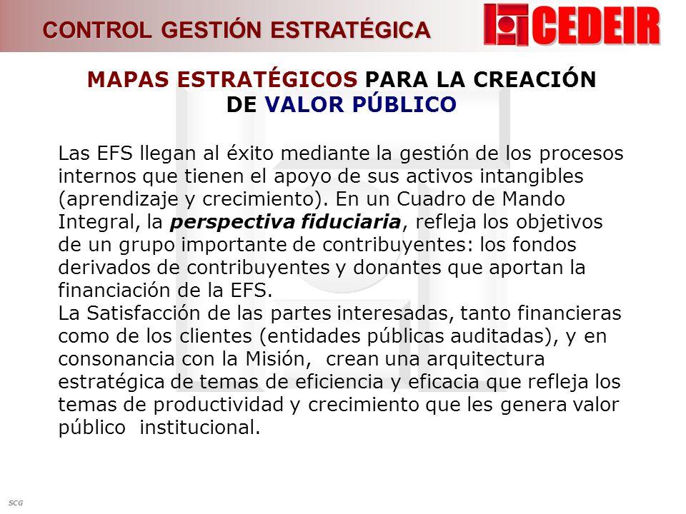 MAPAS ESTRATÉGICOS PARA LA CREACIÓN DE VALOR PÚBLICO