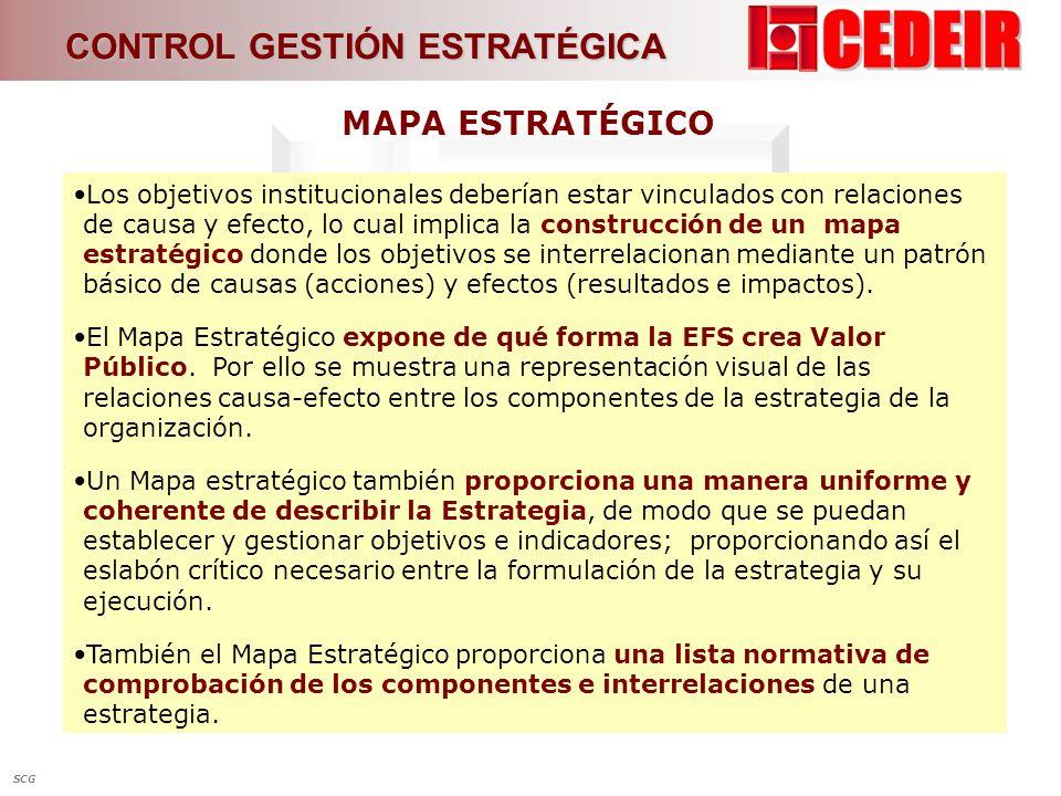 CONTROL GESTIÓN ESTRATÉGICA