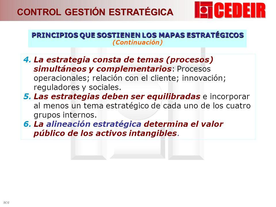 PRINCIPIOS QUE SOSTIENEN LOS MAPAS ESTRATÉGICOS (Continuación)