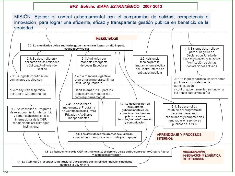 EFS Bolivia: MAPA ESTRATÉGICO 2007-2013