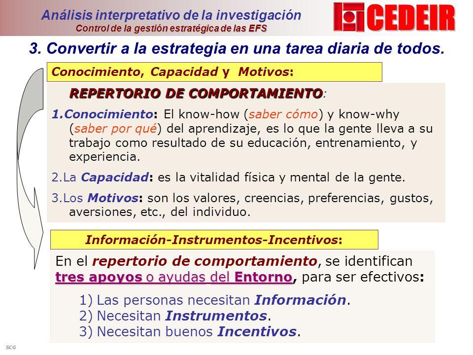 Información-Instrumentos-Incentivos: