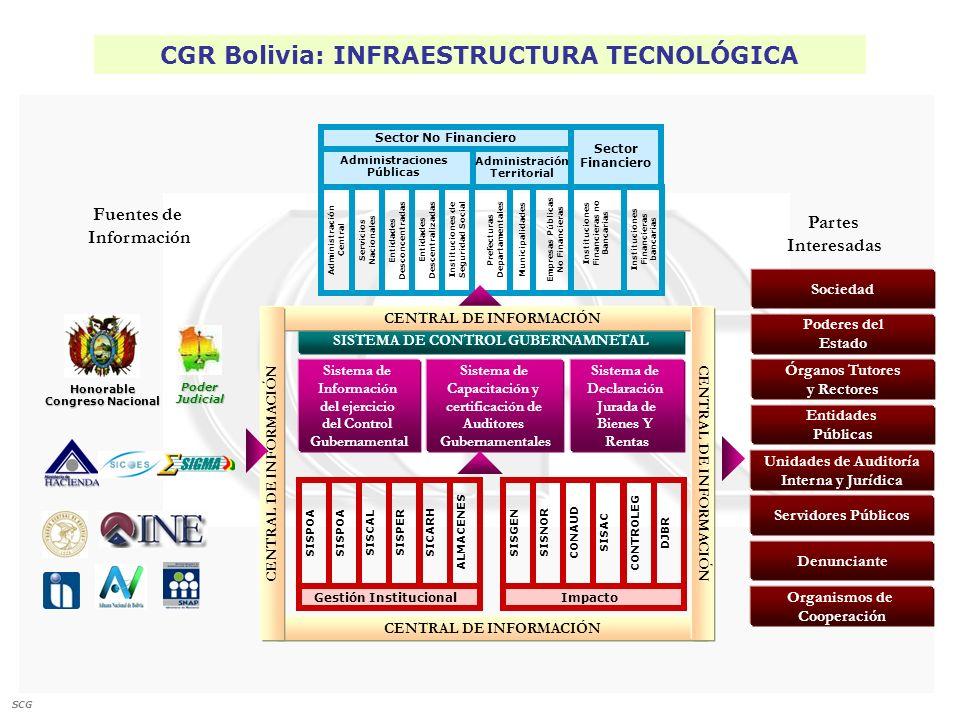 CGR Bolivia: INFRAESTRUCTURA TECNOLÓGICA
