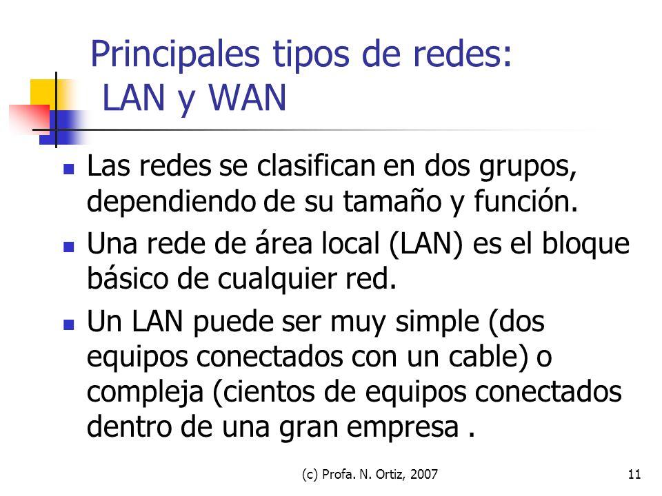 Principales tipos de redes: LAN y WAN