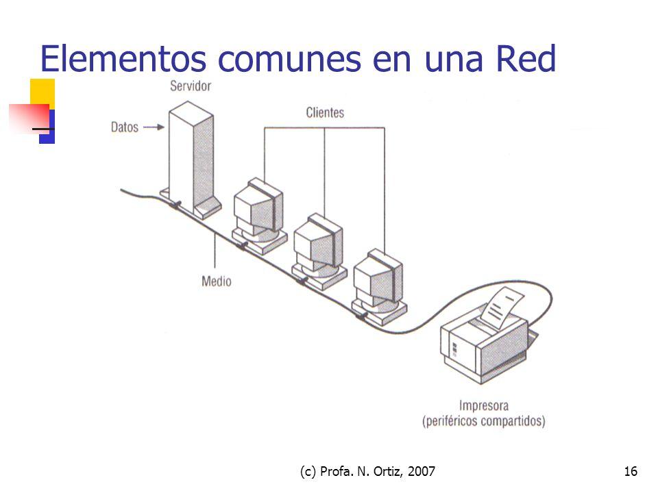 Elementos comunes en una Red