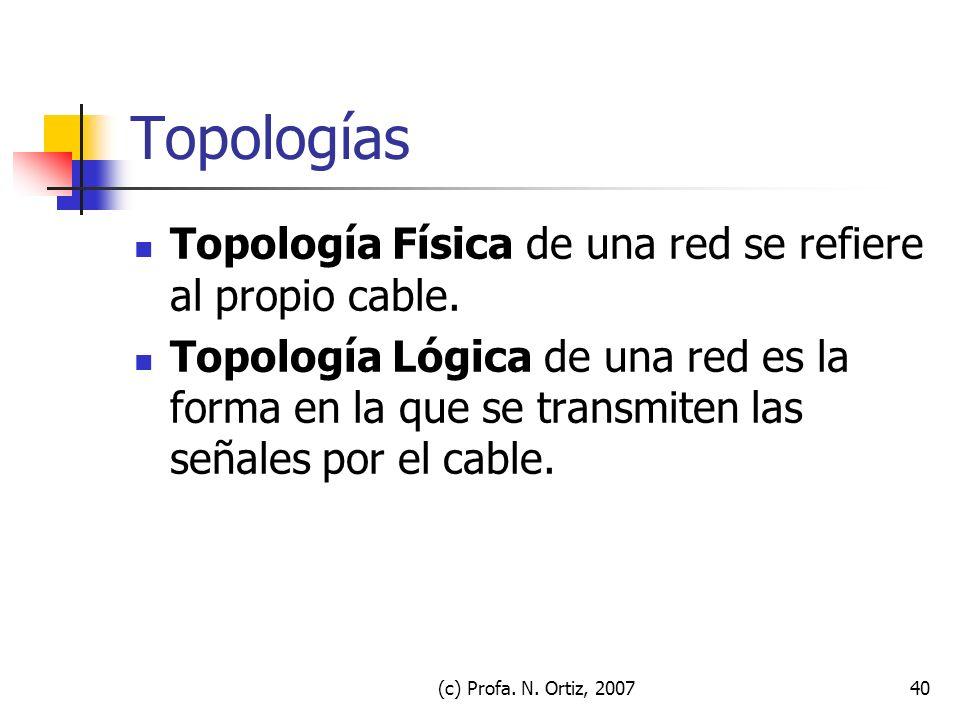 Topologías Topología Física de una red se refiere al propio cable.