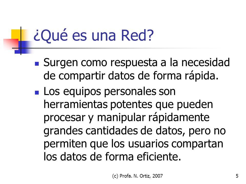 ¿Qué es una Red Surgen como respuesta a la necesidad de compartir datos de forma rápida.