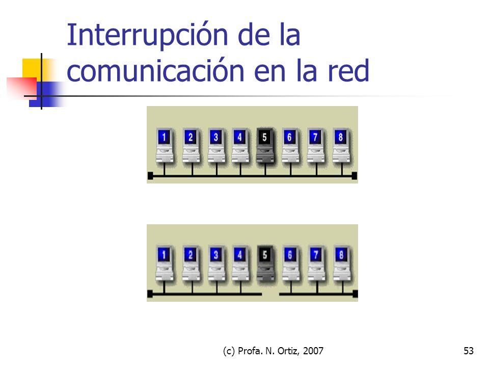 Interrupción de la comunicación en la red