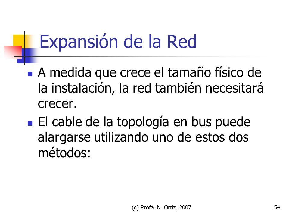 Expansión de la Red A medida que crece el tamaño físico de la instalación, la red también necesitará crecer.