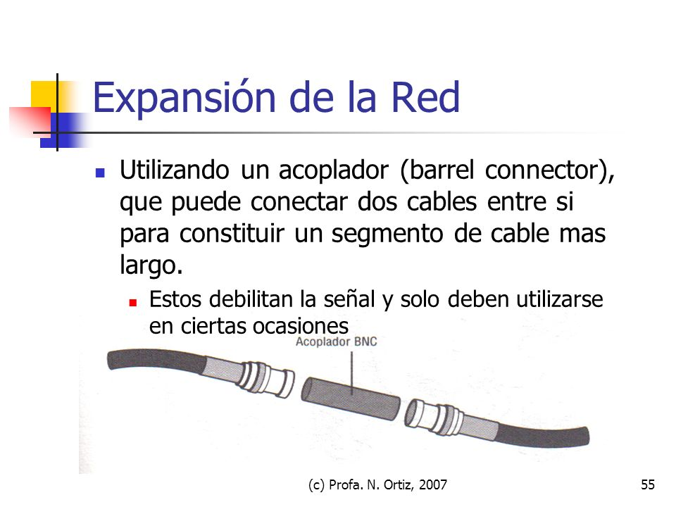 Expansión de la Red