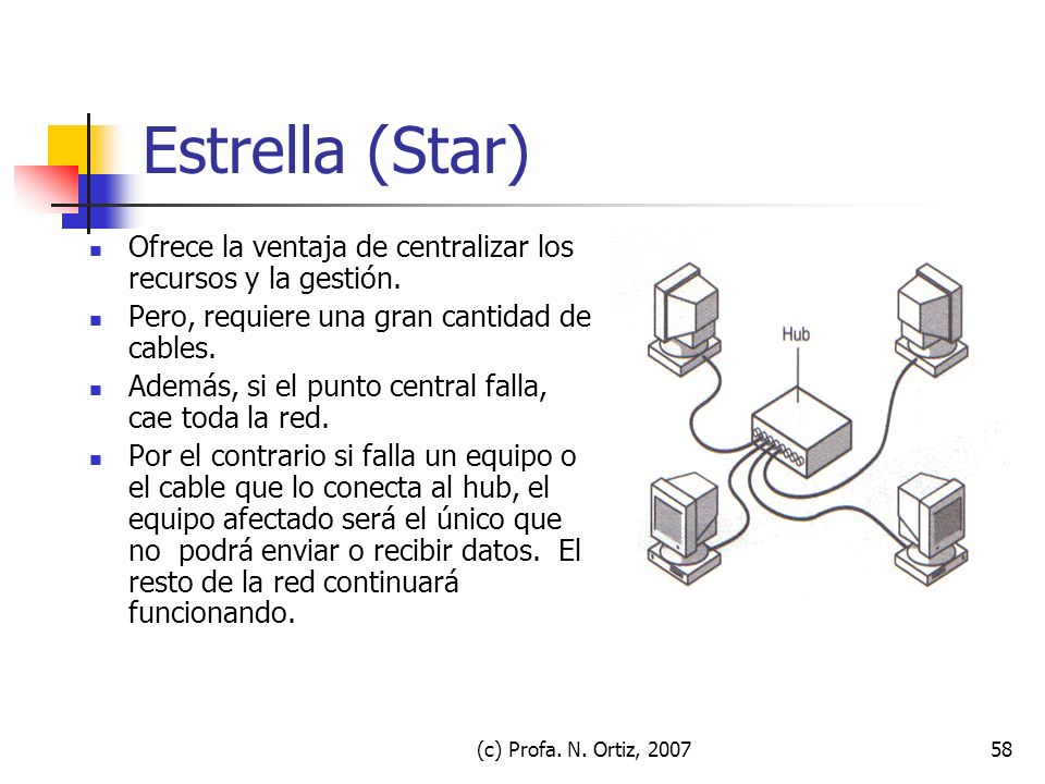 Estrella (Star) Ofrece la ventaja de centralizar los recursos y la gestión. Pero, requiere una gran cantidad de cables.