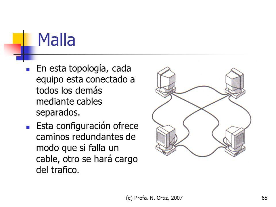 Malla En esta topología, cada equipo esta conectado a todos los demás mediante cables separados.