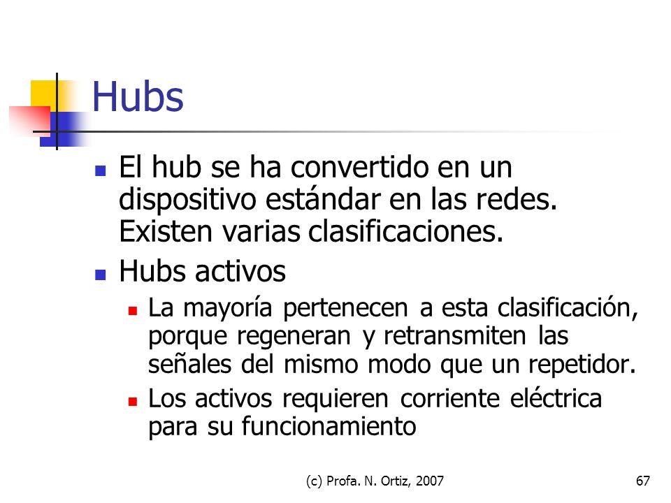 Hubs El hub se ha convertido en un dispositivo estándar en las redes. Existen varias clasificaciones.
